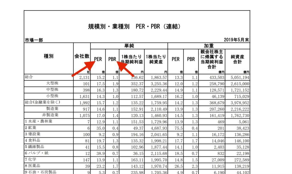 jpxの統計データ